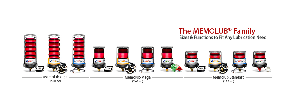 Memolub Single Point Lubricators