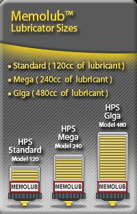 Lubricants List - Memolub | Power Lube Industrial