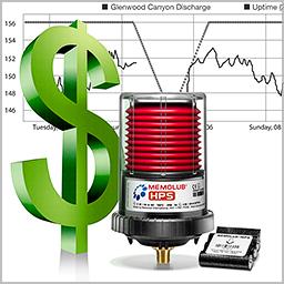 MEMOLUB and Cost Savings  Power Lube Industrial, LLC