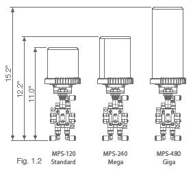 Memolub MPS-03 Side View