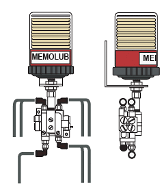 Memolub Multi-Point MPS-07 Lubricator | Power Lube Industrial