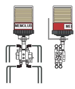 Memolub Multi-Point MPS-08 Lubricator | Power Lube Industrial