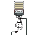 MEMOLUB Multi-Point MPS-02 Lubricator