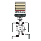 MEMOLUB Multi-Point MPS-05 Lubricator