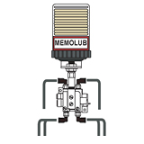 MEMOLUB Multi-Point MPS-06 Lubricator