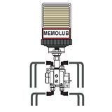 MEMOLUB Multi-Point MPS-08 Lubricator