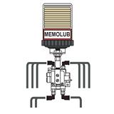 MEMOLUB Multi-Point MPS-09 Lubricator
