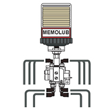 MEMOLUB Multi-Point MPS-10 Lubricator
