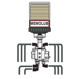 MEMOLUB Multi-Point MPS-11 Lubricator