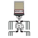 MEMOLUB Multi-Point MPS-12 Lubricator
